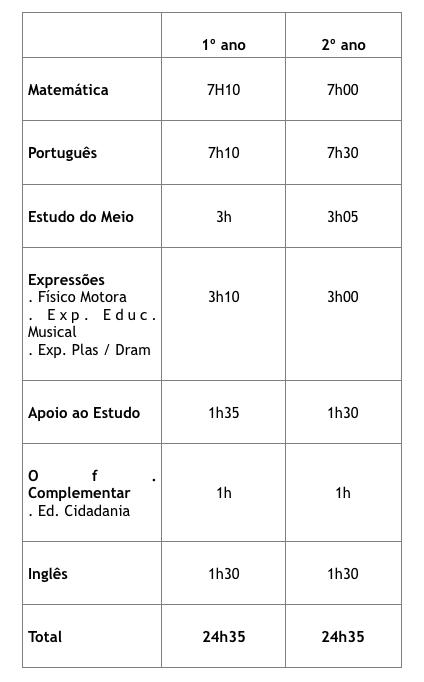 carga-horaria-1-2-ciclo